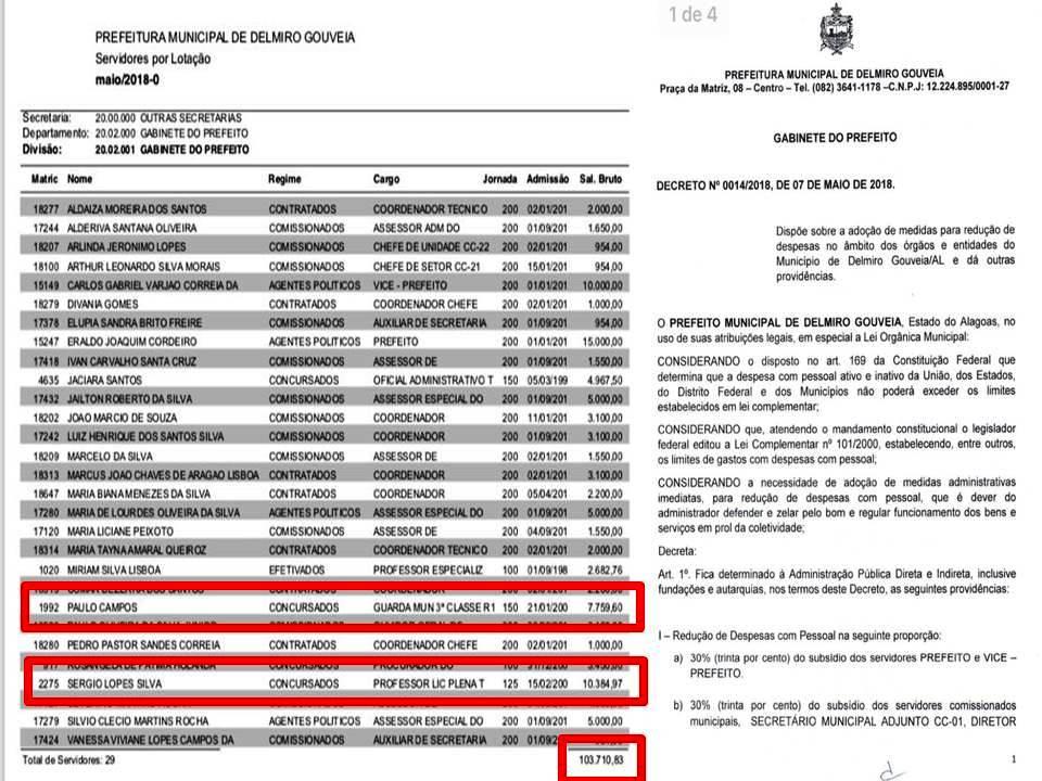 Motorista de prefeito tem supersalário e custa mais de R$ 500 mil aos cofres públicos